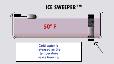 Ice Sweeper